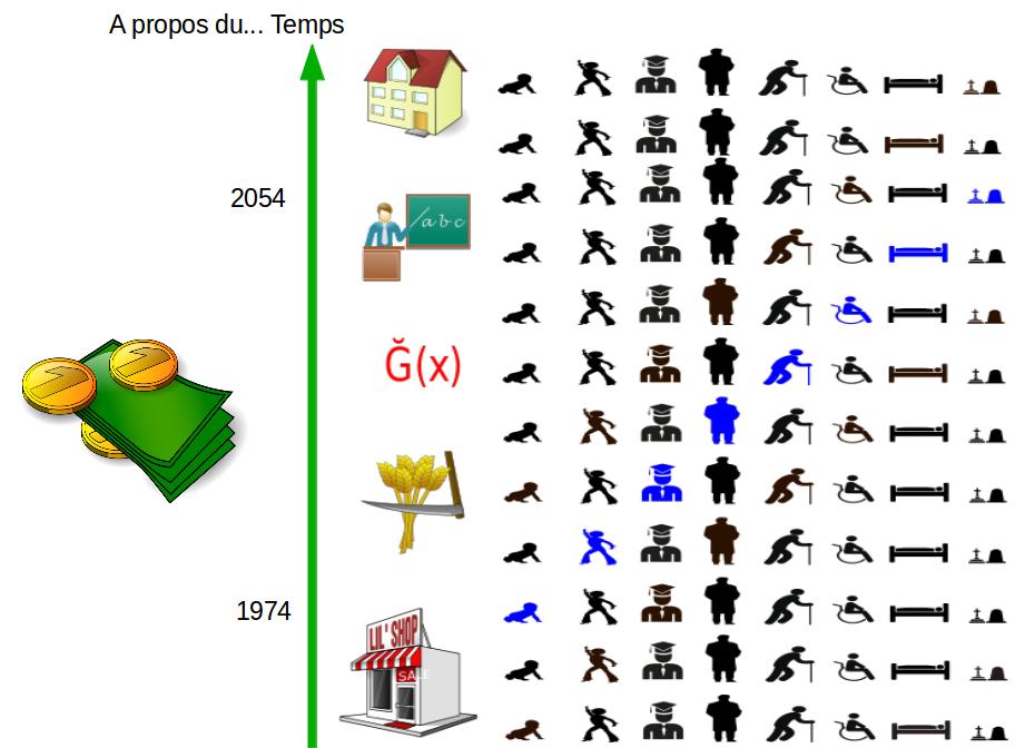 symétrie temporelle présenté à Béthune 2014