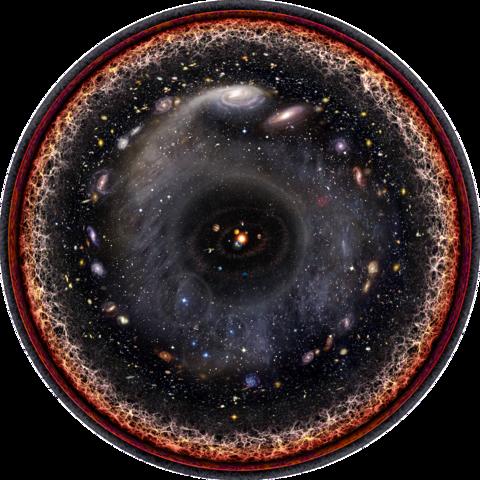 Univers sphérique 4D